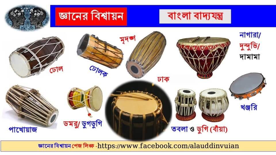 বাংলার বাদ্যযন্ত্র- ঢোল জাতীয় বাদ্যযন্ত্র